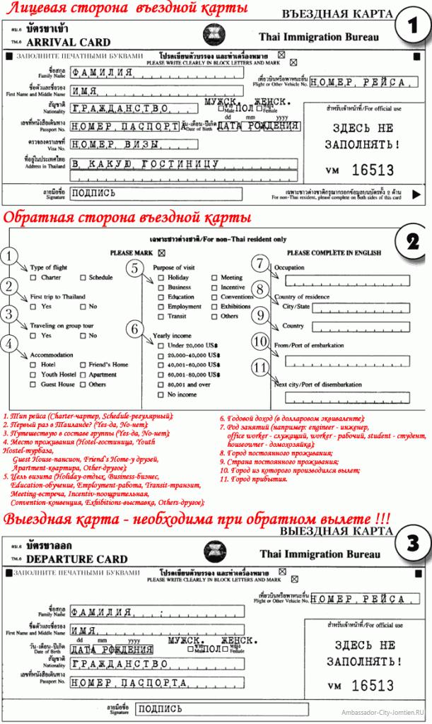 Миграционная Карта Украина Распечатать